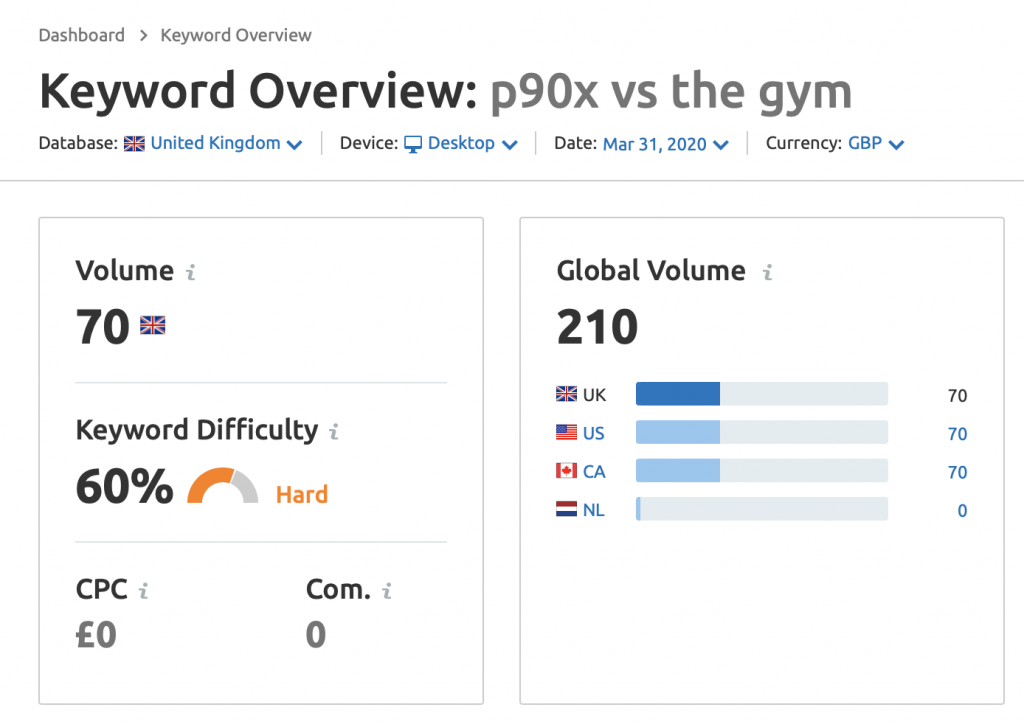 SEO for gyms - p90x vs the gym search