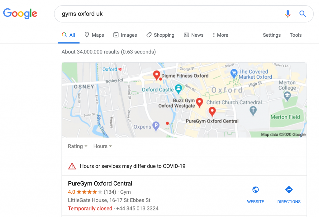 SEO for Gyms