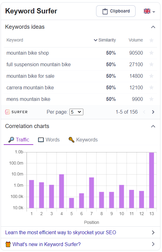 keyword surfer search results for the term mountain bike