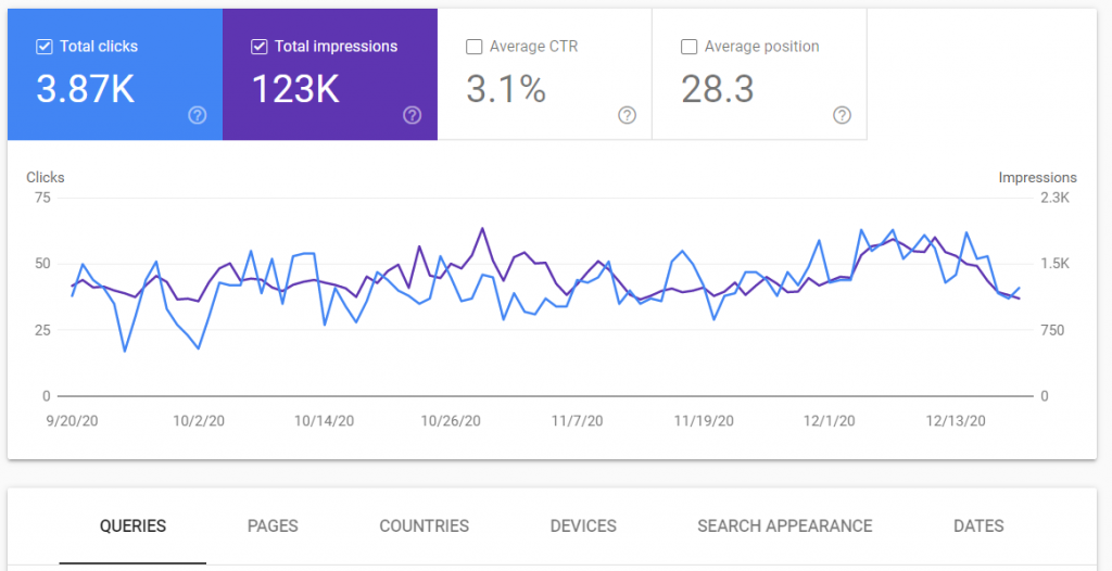 Google Search Console - search queries report - free seo keyword research tool